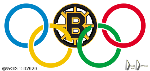 Bruins Olympic Rings